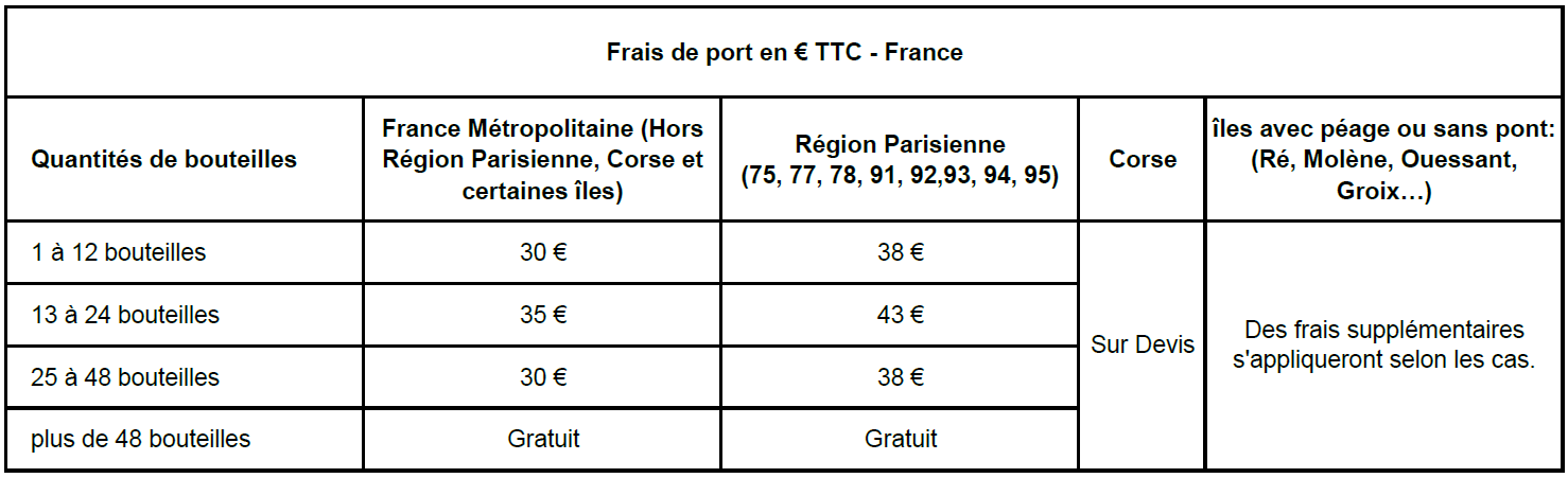 Image tarif transport site Bleuces 08.04.20